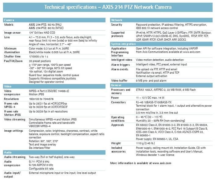 Axis 214 ptz specs