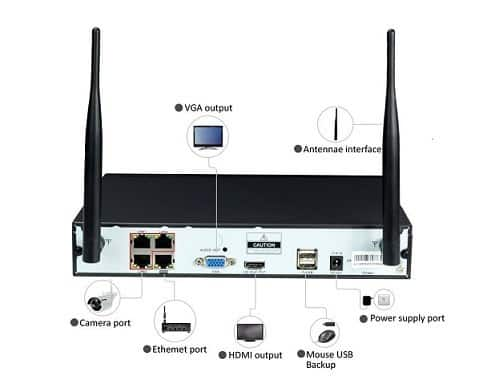 ZOSI 720p Wireless NVR