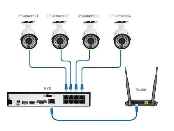 Reolink RLK8-410B4 easy install